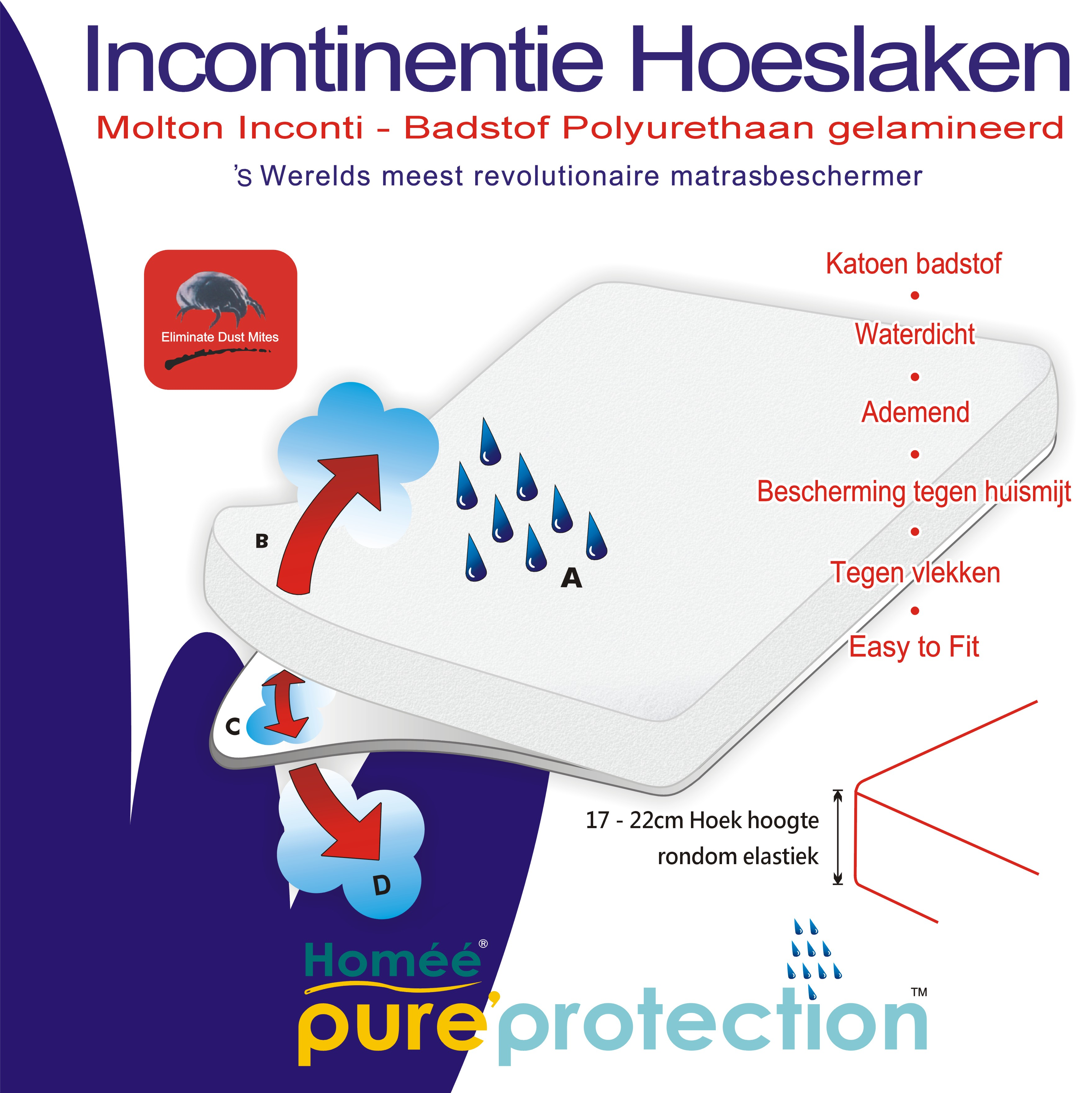 Badstof Hoeslaken 200x200.Waterdicht Molton Hoeslaken Badstof Met Pu Laag Wit 1 Persoons 90x200 30cm